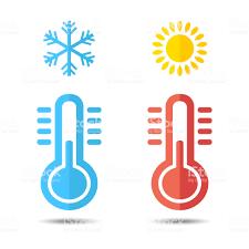 Utiliter du thermostat chauffage